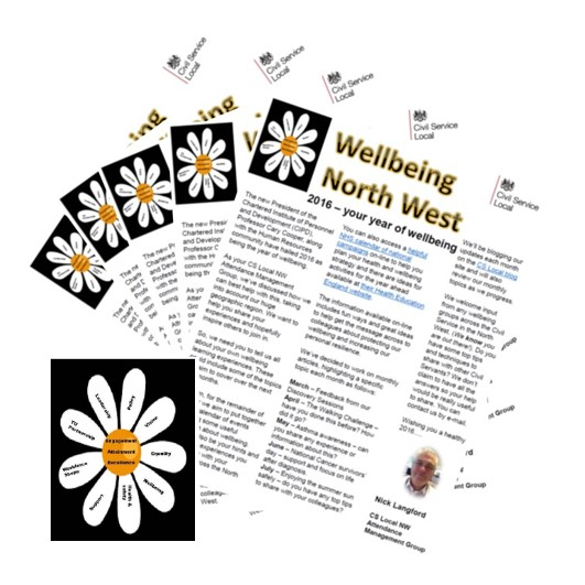 Copies of wellbeing newsletter