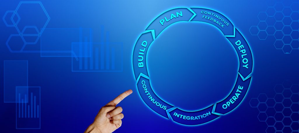 finger pointing to circle of words saying build, plan, continuous feedback, deploy, operate, intergration and continuous