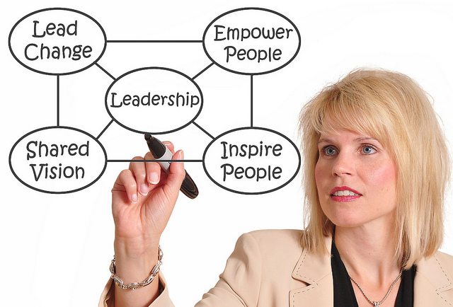 Female drawing a linked diagram on a whiteboard naming the key qualities of leadership. Lead change, empower people, inspire people, shared vision.