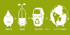 Reduce, reuse recyle for a happy planet. a white and green logo featuring a water droplet, a a plant , a recycling bin and the world.